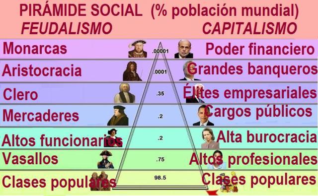 Piràmide_CAP